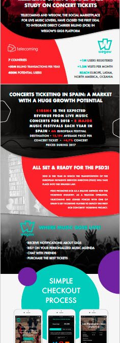 Our partnership with Wegow brings DCB to live music lovers